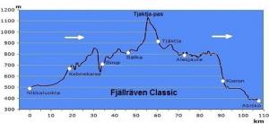 Fjallraven-Classic-Hohenprofil