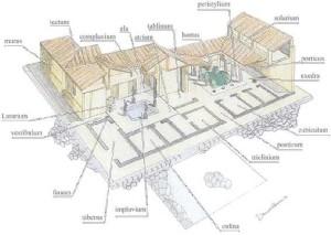 40-2 casa romana