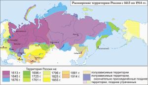 Groei van Rusland...