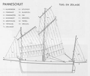 Panneschuit 25476 desnerck-1976
