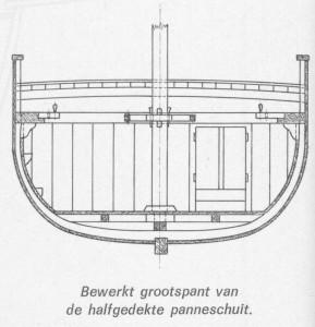 Dwarsdoorsnee van Panneschuit 25479 desnerck-1976...