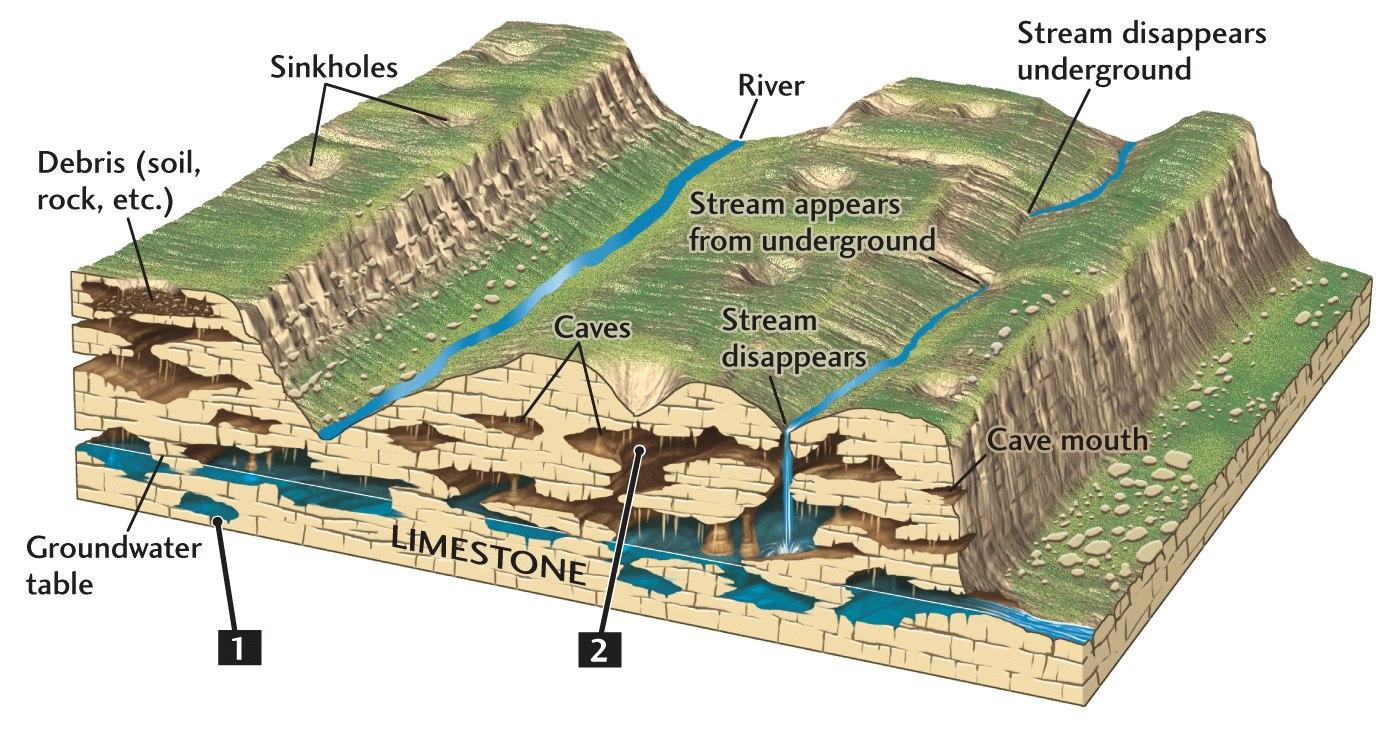2  The Burren And The Cliffs Of Moher  U2013 Wandelgek Nl